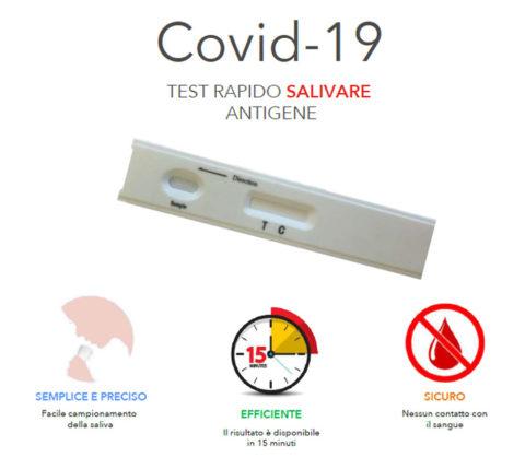 Test Salivare Covid